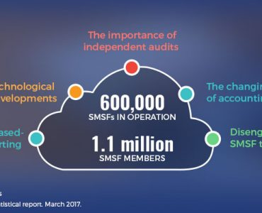 SMSF statistical